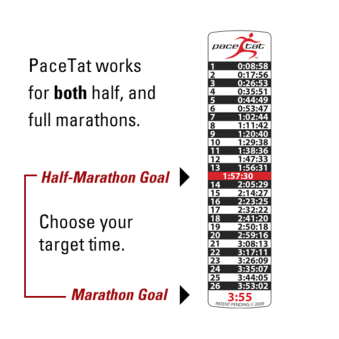 How a Marathon Pace Tattoo Works